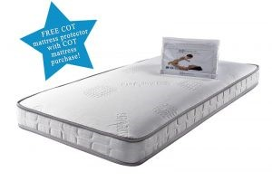 Choosing the right mattress for your baby's cot.